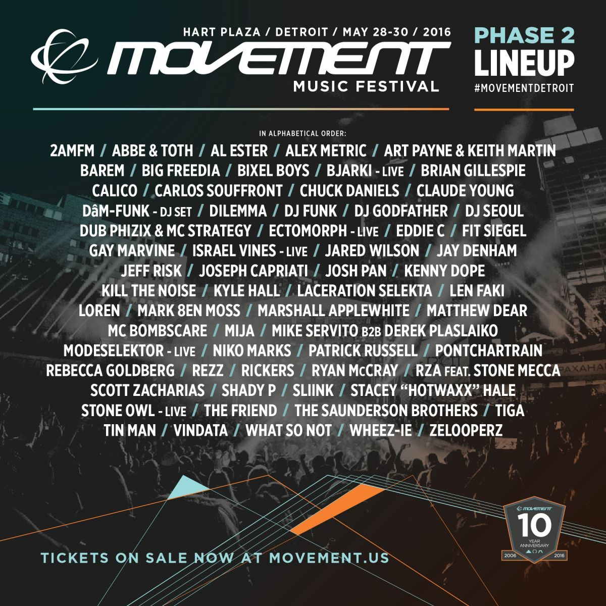 Detroit Movement Phase Two!
